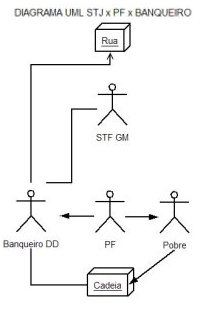 diagramastj1_0.jpg